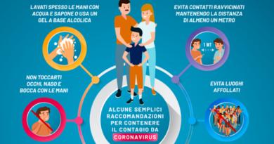 https://www.epicentro.iss.it/coronavirus/trasmissione-prevenzione-trattamento